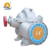 Split-Case-Pump (2)