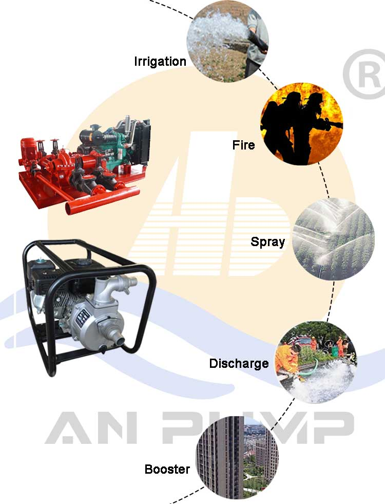 diesel-water-pump-application